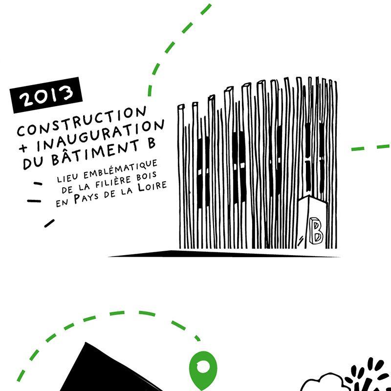 illustration-chiffres-atlanbois-home2-nathaliemineau