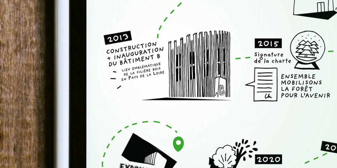 illustration-chiffres-atlanbois-top2-nathaliemineau