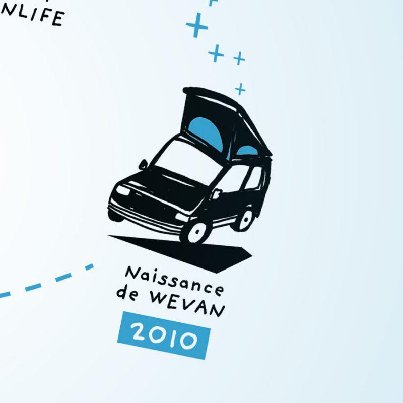 illustration-chiffres-wevan-home-nathaliemineau